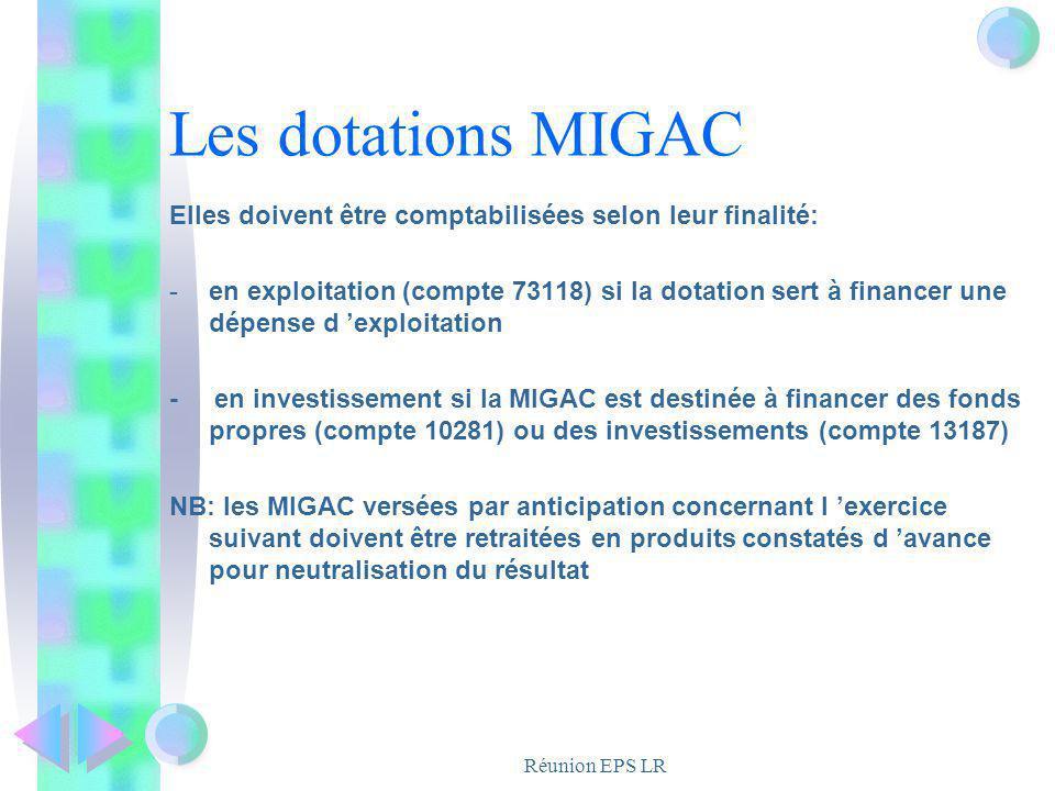 Réunion EPS LR Les dotations MIGAC Elles doivent être comptabilisées selon leur finalité: -en exploitation (compte 73118) si la dotation sert à financ