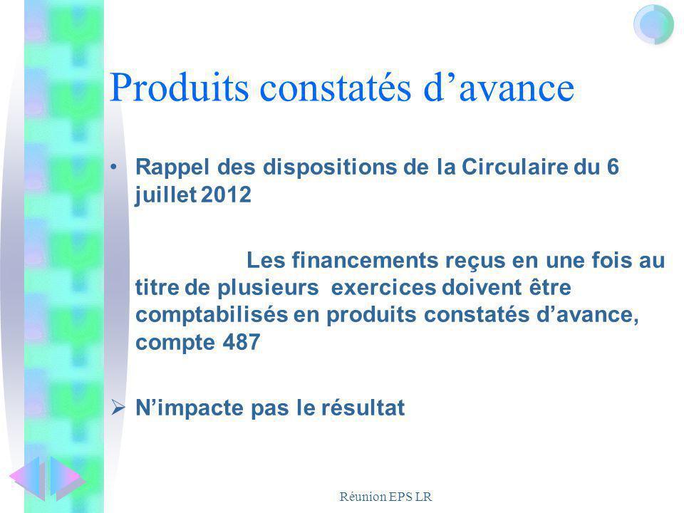 Produits constatés davance Rappel des dispositions de la Circulaire du 6 juillet 2012 Les financements reçus en une fois au titre de plusieurs exercic
