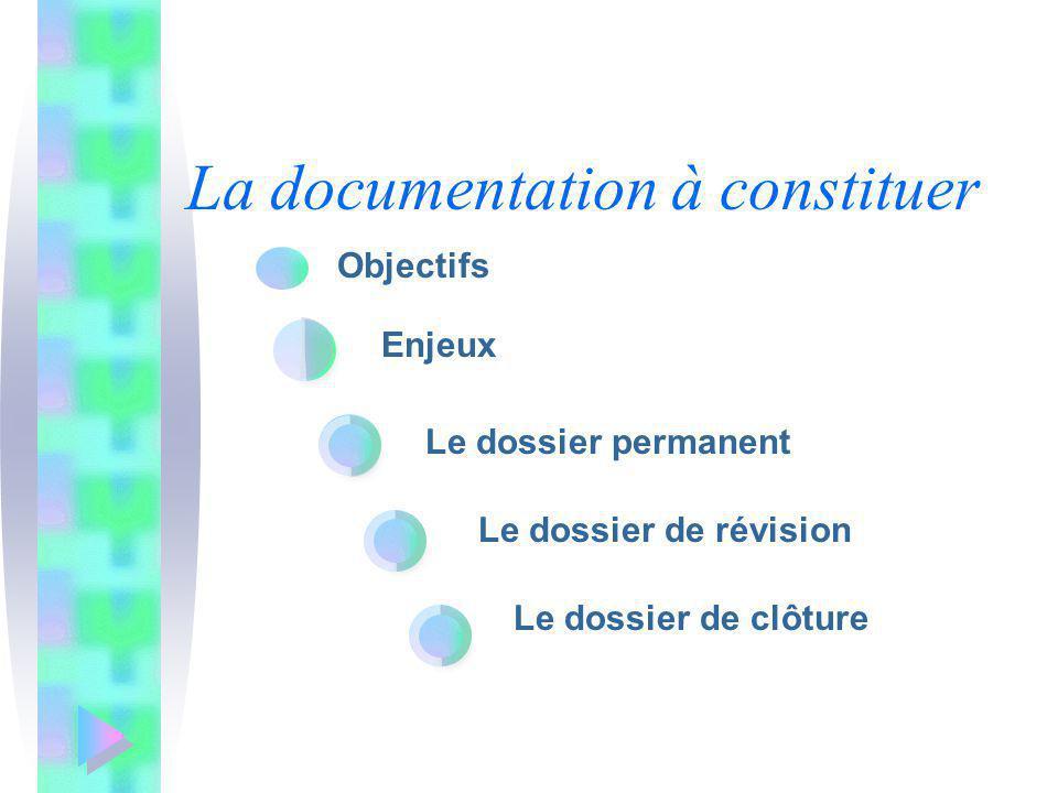 Objectifs Enjeux Le dossier permanent Le dossier de révision La documentation à constituer Le dossier de clôture