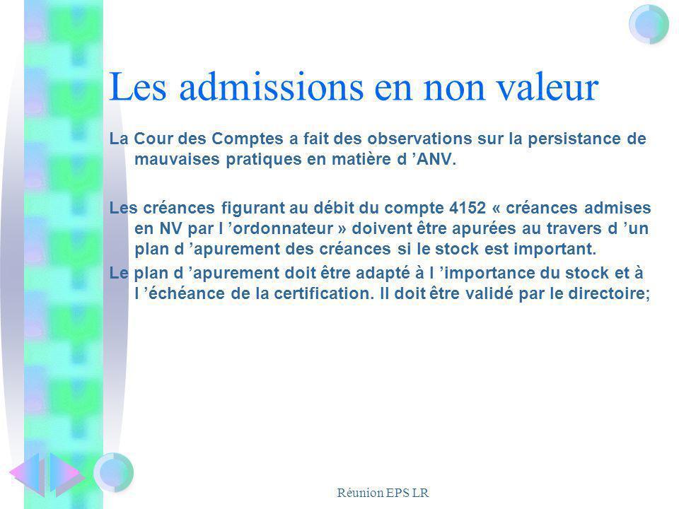 Réunion EPS LR Les admissions en non valeur La Cour des Comptes a fait des observations sur la persistance de mauvaises pratiques en matière d ANV. Le