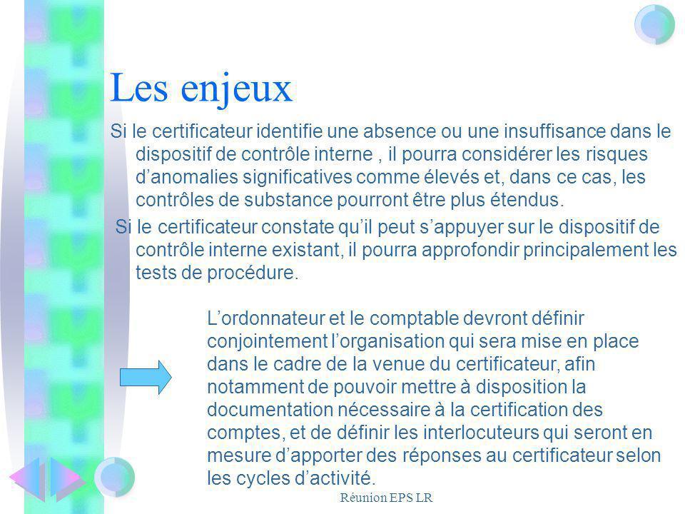 Réunion EPS LR Les enjeux Si le certificateur identifie une absence ou une insuffisance dans le dispositif de contrôle interne, il pourra considérer l