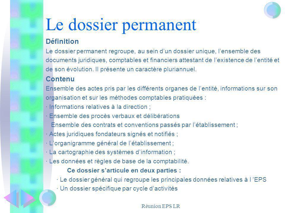 Réunion EPS LR Le dossier permanent Définition Le dossier permanent regroupe, au sein dun dossier unique, lensemble des documents juridiques, comptabl