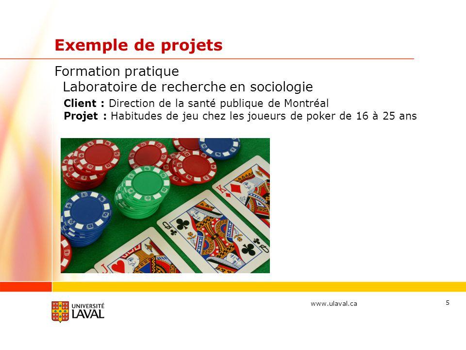 www.ulaval.ca 6 Exemple de projets Formation pratique Laboratoire de recherche en sociologie Client : Direction de la santé publique de Montréal Projet : Lintégration des technologies Internet dans les familles avec adolescents