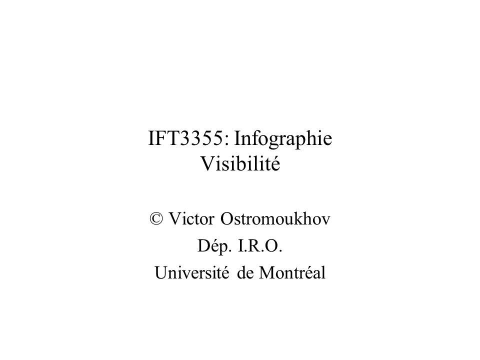 IFT3355: Infographie Visibilité © Victor Ostromoukhov Dép. I.R.O. Université de Montréal