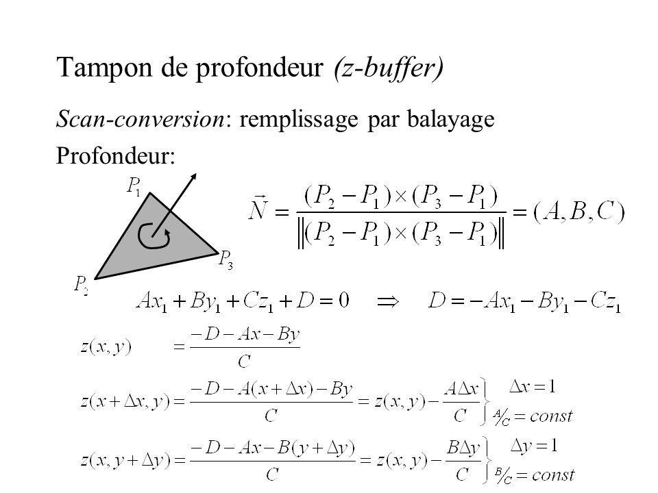 Tampon de profondeur (z-buffer) Scan-conversion: remplissage par balayage Profondeur: