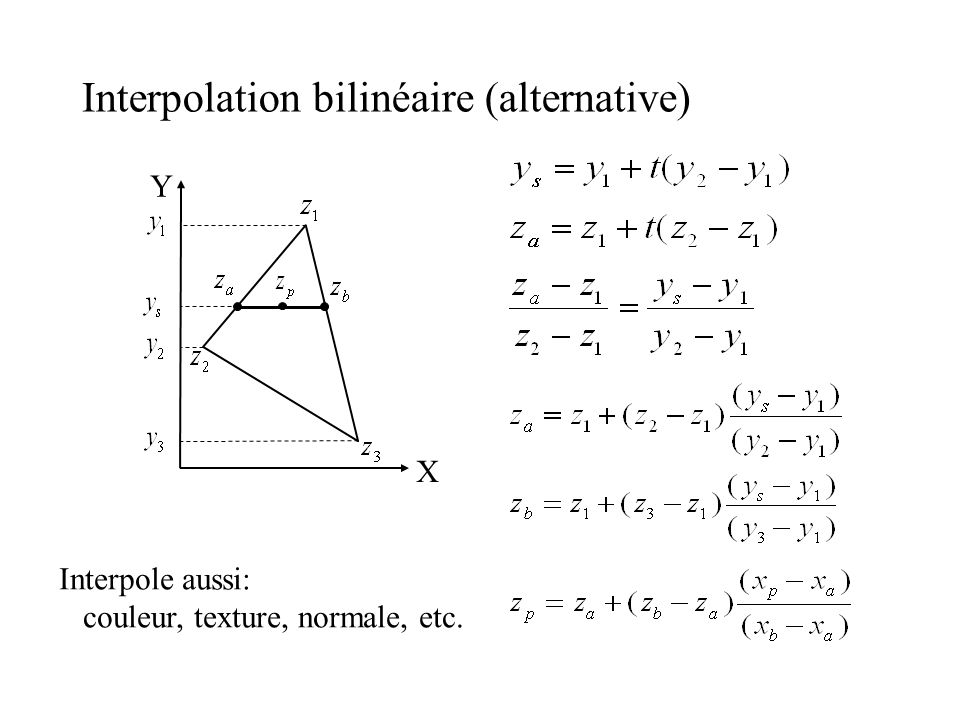 Interpolation bilinéaire (alternative) X Y Interpole aussi: couleur, texture, normale, etc.