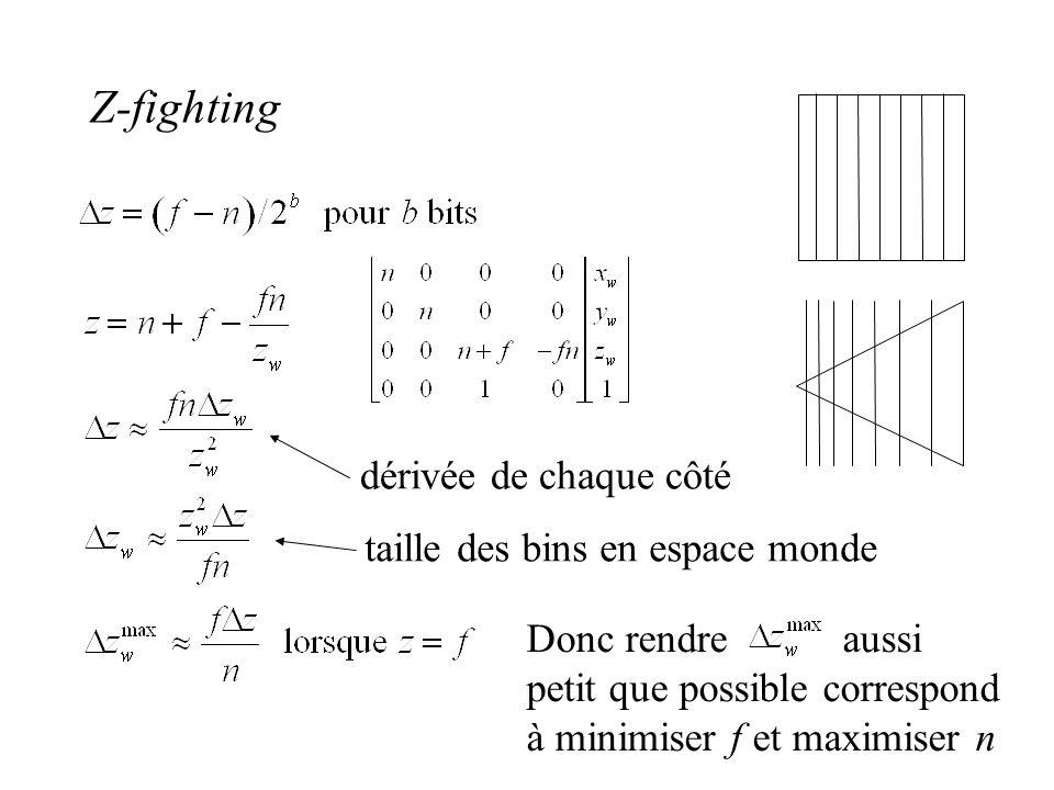 Donc rendre aussi petit que possible correspond à minimiser f et maximiser n Z-fighting Donc rendre aussi petit que possible correspond à minimiser f et maximiser n dérivée de chaque côté taille des bins en espace monde Majeed Hayat
