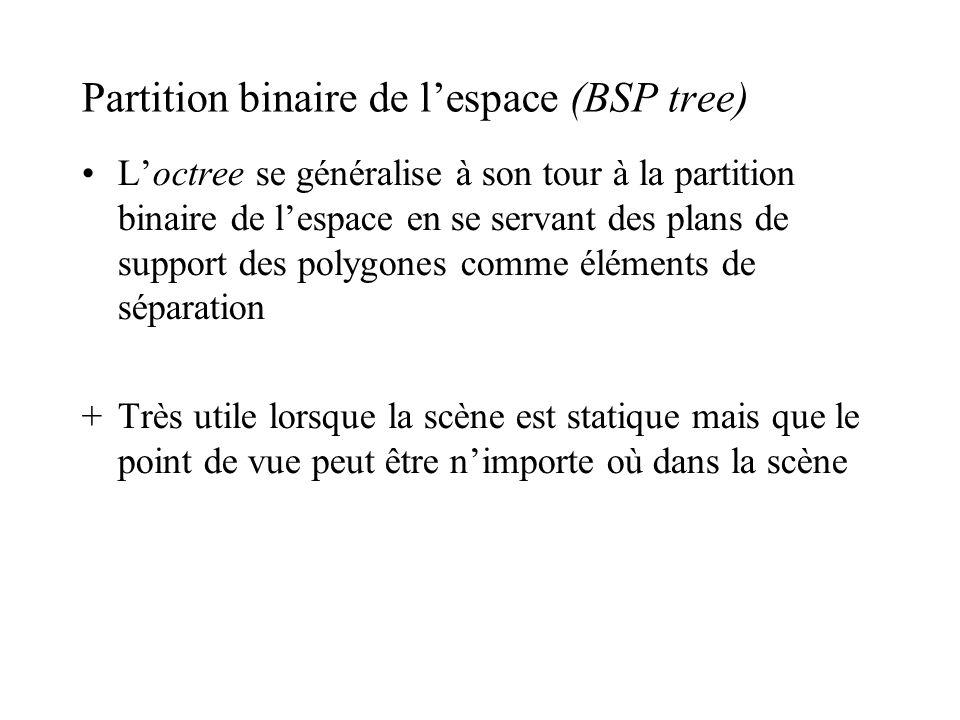 Partition binaire de lespace (BSP tree) Loctree se généralise à son tour à la partition binaire de lespace en se servant des plans de support des polygones comme éléments de séparation +Très utile lorsque la scène est statique mais que le point de vue peut être nimporte où dans la scène