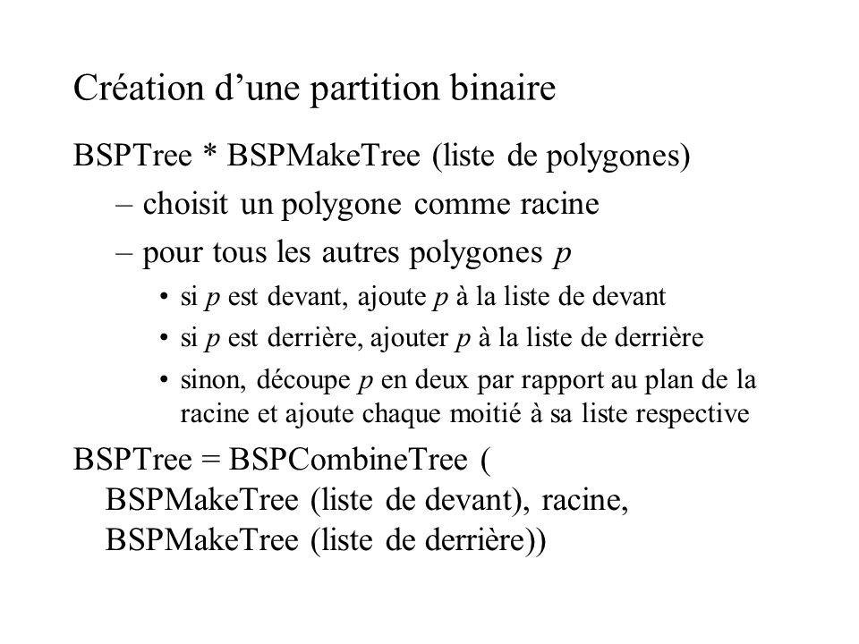 Création dune partition binaire BSPTree * BSPMakeTree (liste de polygones) –choisit un polygone comme racine –pour tous les autres polygones p si p est devant, ajoute p à la liste de devant si p est derrière, ajouter p à la liste de derrière sinon, découpe p en deux par rapport au plan de la racine et ajoute chaque moitié à sa liste respective BSPTree = BSPCombineTree ( BSPMakeTree (liste de devant), racine, BSPMakeTree (liste de derrière))