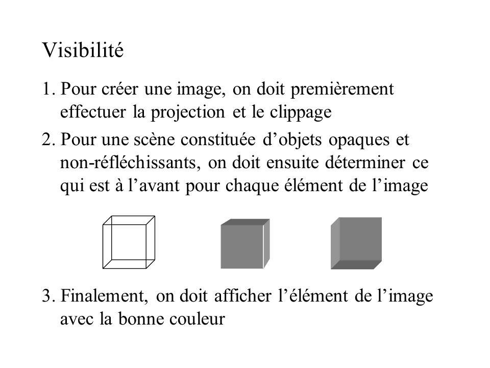 Visibilité 1.Pour créer une image, on doit premièrement effectuer la projection et le clippage 2.