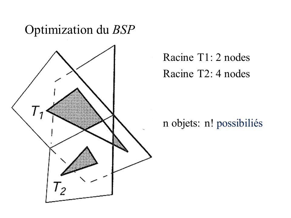 Optimization du BSP Racine T1: 2 nodes Racine T2: 4 nodes n objets: n! possibiliés