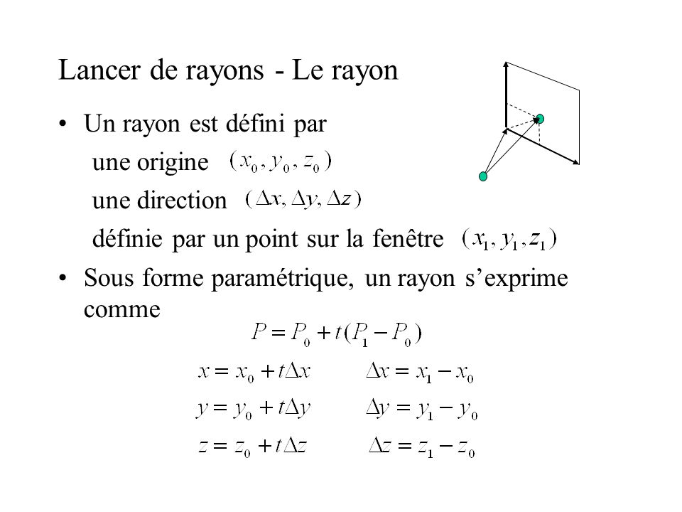 Un rayon est défini par une origine une direction définie par un point sur la fenêtre Sous forme paramétrique, un rayon sexprime comme Lancer de rayons - Le rayon