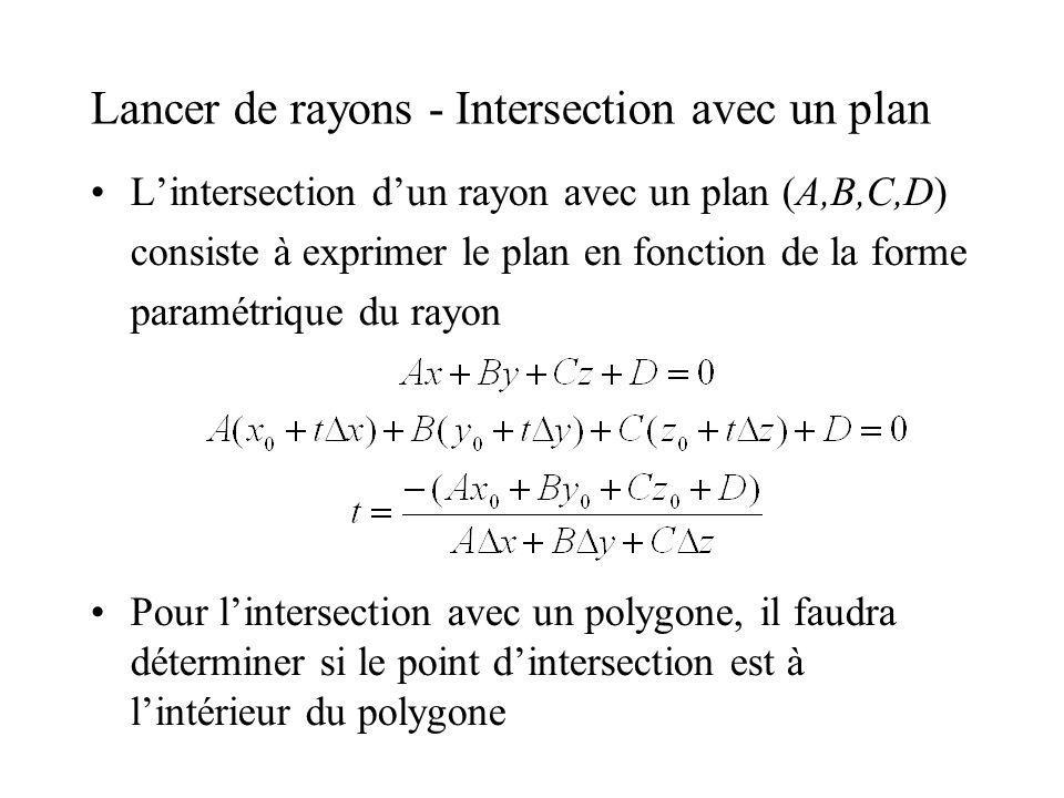 Lancer de rayons - Intersection avec un plan Lintersection dun rayon avec un plan (A,B,C,D) consiste à exprimer le plan en fonction de la forme paramétrique du rayon Pour lintersection avec un polygone, il faudra déterminer si le point dintersection est à lintérieur du polygone