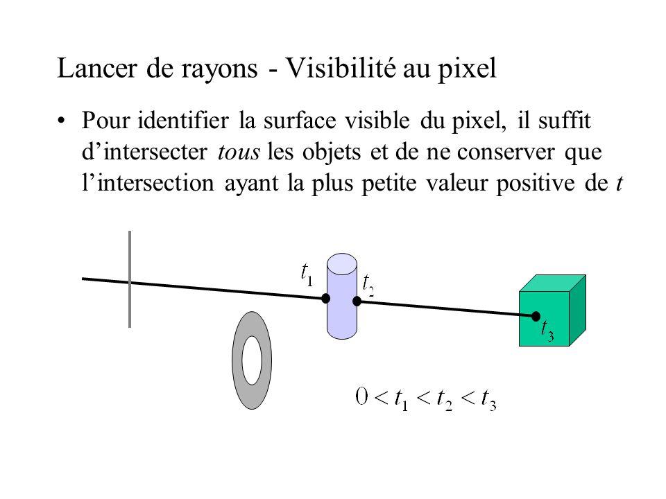 Lancer de rayons - Visibilité au pixel Pour identifier la surface visible du pixel, il suffit dintersecter tous les objets et de ne conserver que lintersection ayant la plus petite valeur positive de t