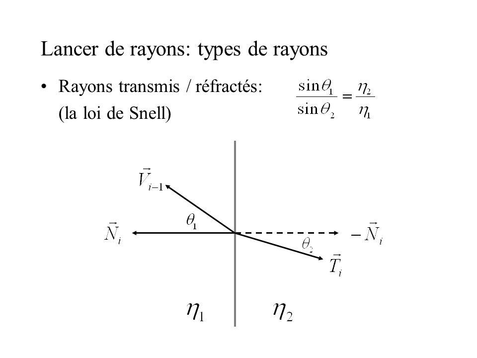 Lancer de rayons: types de rayons Rayons transmis / réfractés: (la loi de Snell)