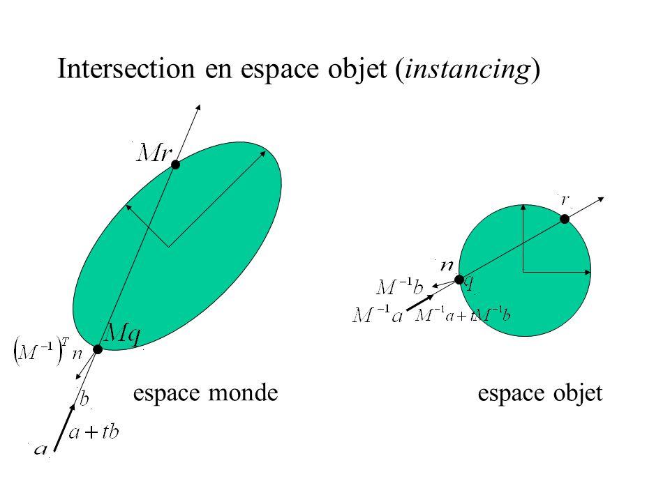 Intersection en espace objet (instancing) espace objet espace monde