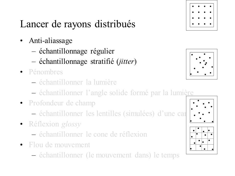 Lancer de rayons distribués Anti-aliassage –échantillonnage régulier –échantillonnage stratifié (jitter) Pénombres –échantillonner la lumière –échantillonner langle solide formé par la lumière Profondeur de champ –échantillonner les lentilles (simulées) dune caméra Réflexion glossy –échantillonner le cone de réflexion Flou de mouvement –échantillonner (le mouvement dans) le temps