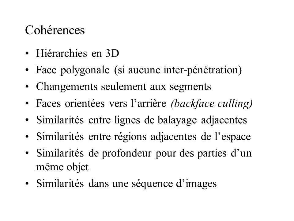 Cohérences Hiérarchies en 3D Face polygonale (si aucune inter-pénétration) Changements seulement aux segments Faces orientées vers larrière (backface culling) Similarités entre lignes de balayage adjacentes Similarités entre régions adjacentes de lespace Similarités de profondeur pour des parties dun même objet Similarités dans une séquence dimages