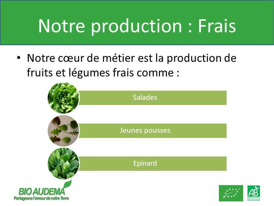Notre production : Frais Notre cœur de métier est la production de fruits et légumes frais comme : Salades Jeunes pousses Epinard