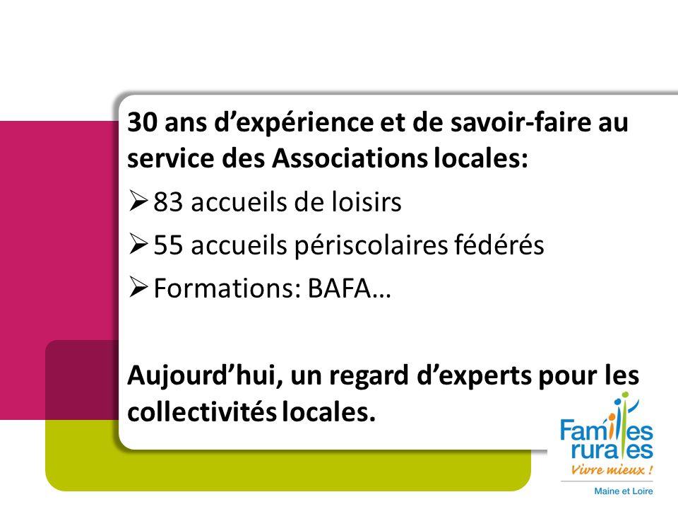 30 ans dexpérience et de savoir-faire au service des Associations locales: 83 accueils de loisirs 55 accueils périscolaires fédérés Formations: BAFA… Aujourdhui, un regard dexperts pour les collectivités locales.