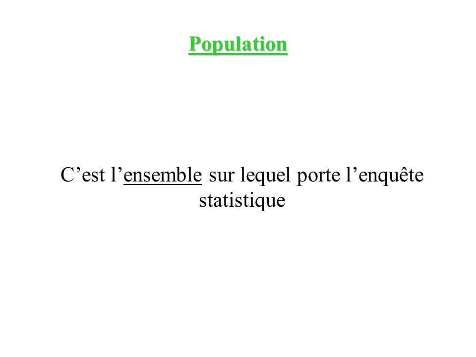 Population Cest lensemble sur lequel porte lenquête statistique