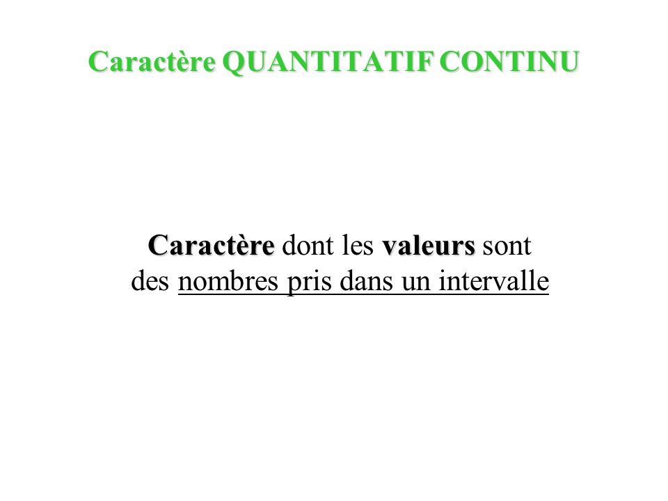 Caractère QUANTITATIF CONTINU Caractère valeurs Caractère dont les valeurs sont des nombres pris dans un intervalle