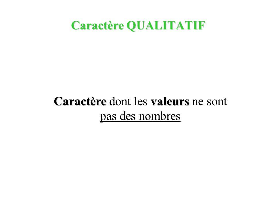 Caractère QUALITATIF Caractère valeurs Caractère dont les valeurs ne sont pas des nombres