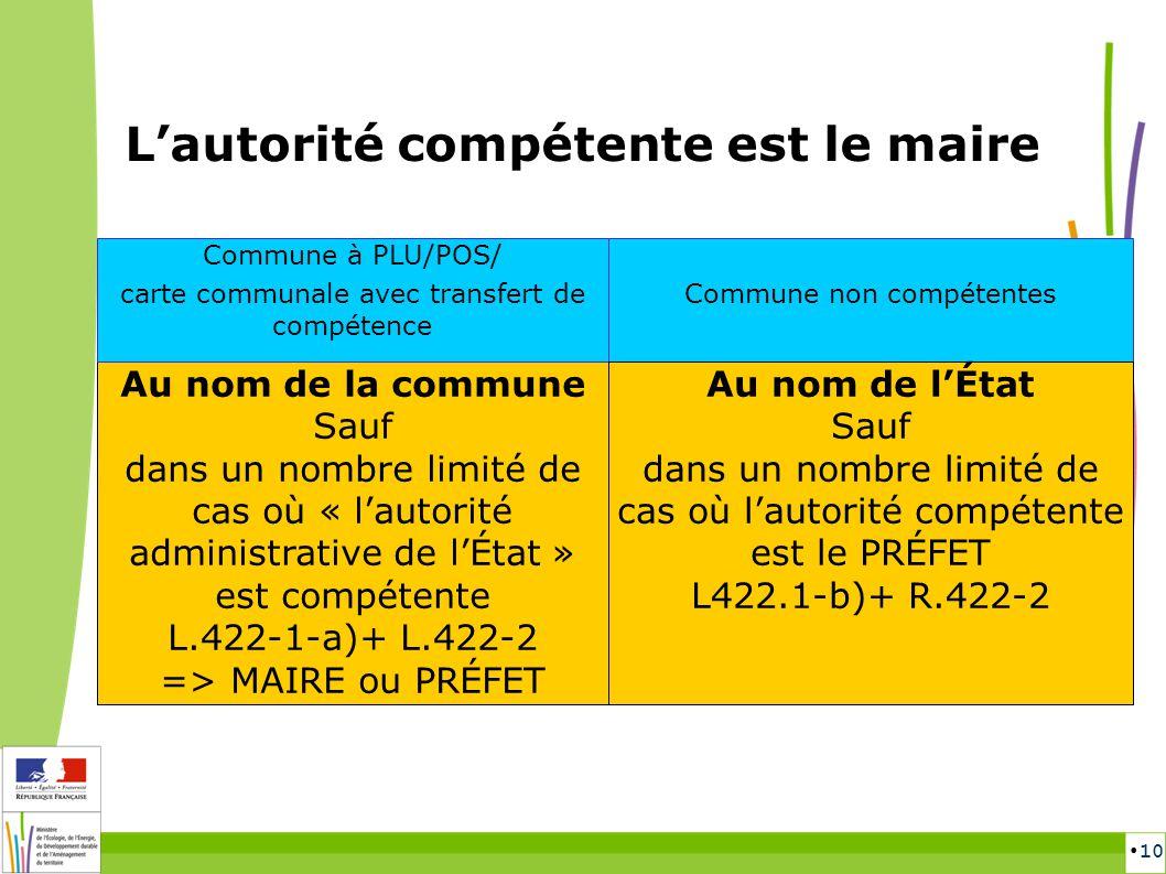 10 Au nom de la commune Sauf dans un nombre limité de cas où « lautorité administrative de lÉtat » est compétente L.422-1-a)+ L.422-2 => MAIRE ou PRÉF