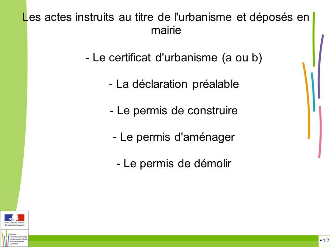 17 Les actes instruits au titre de l'urbanisme et déposés en mairie - Le certificat d'urbanisme (a ou b) - La déclaration préalable - Le permis de con