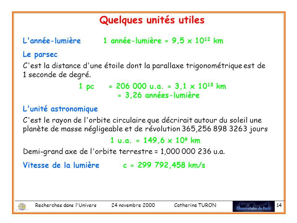Recherches dans l Univers 24 novembre 2000 Catherine TURON 14 Quelques unités utiles L année-lumière 1 année-lumière = 9,5 x 10 12 km Le parsec C est la distance d une étoile dont la parallaxe trigonométrique est de 1 seconde de degré.