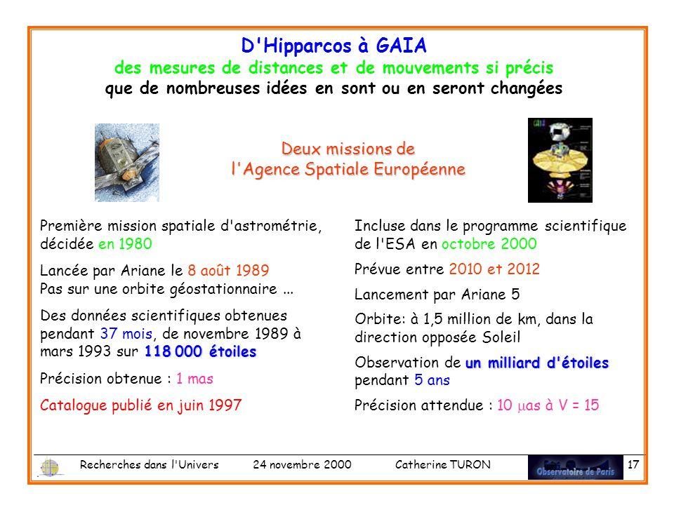 Recherches dans l Univers 24 novembre 2000 Catherine TURON 17 Première mission spatiale d astrométrie, décidée en 1980 Lancée par Ariane le 8 août 1989 Pas sur une orbite géostationnaire...