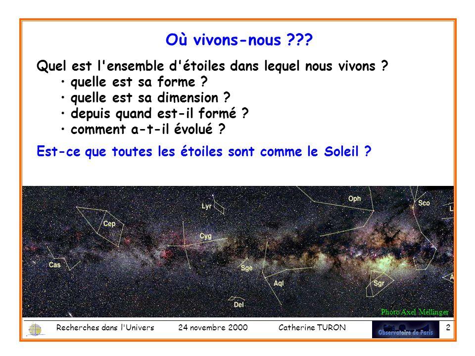 Recherches dans l Univers 24 novembre 2000 Catherine TURON 2 Où vivons-nous ??.