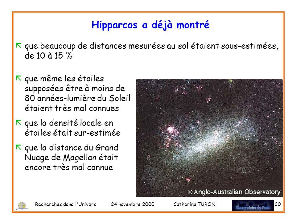 Recherches dans l Univers 24 novembre 2000 Catherine TURON 20 Hipparcos a déjà montré que même les étoiles supposées être à moins de 80 années-lumière du Soleil étaient très mal connues que la densité locale en étoiles était sur-estimée que la distance du Grand Nuage de Magellan était encore très mal connue que beaucoup de distances mesurées au sol étaient sous-estimées, de 10 à 15 %