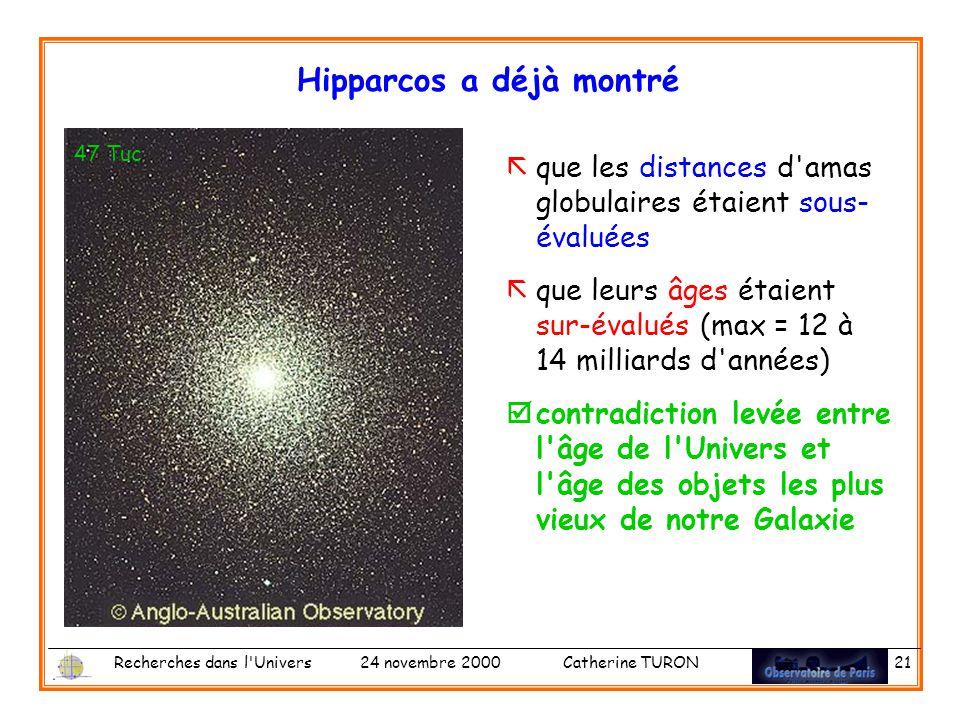 Recherches dans l Univers 24 novembre 2000 Catherine TURON 21 Hipparcos a déjà montré que les distances d amas globulaires étaient sous- évaluées que leurs âges étaient sur-évalués (max = 12 à 14 milliards d années) contradiction levée entre l âge de l Univers et l âge des objets les plus vieux de notre Galaxie 47 Tuc