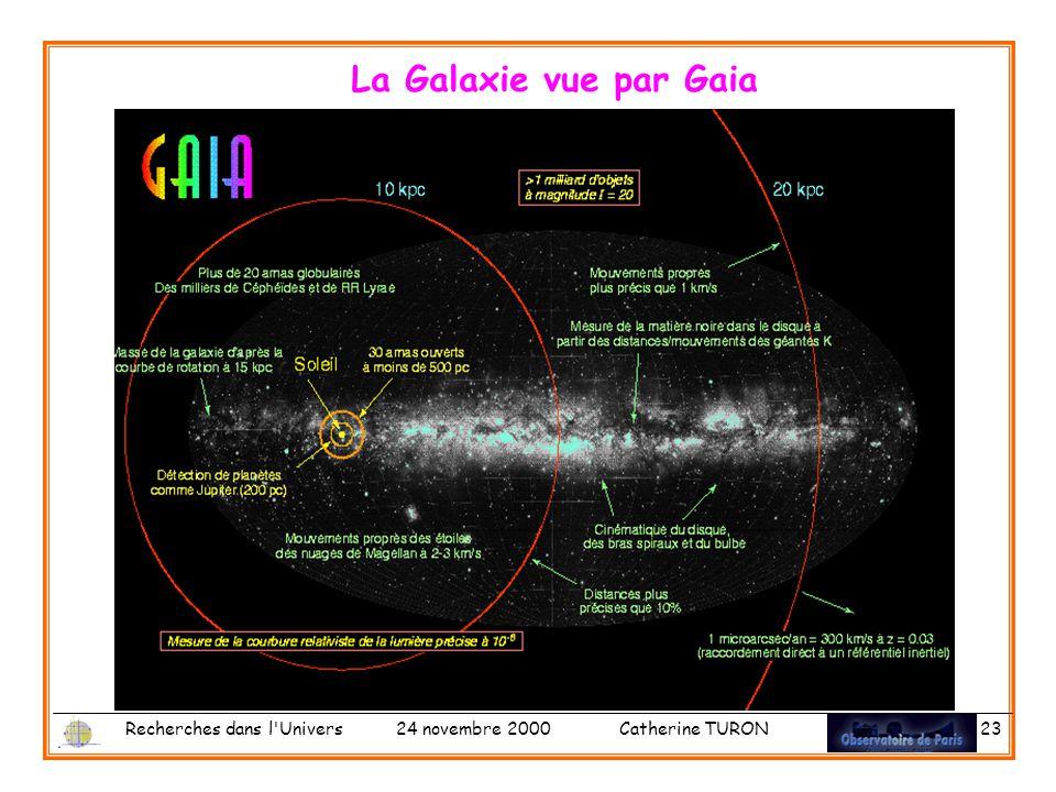 Recherches dans l Univers 24 novembre 2000 Catherine TURON 23 La Galaxie vue par Gaia