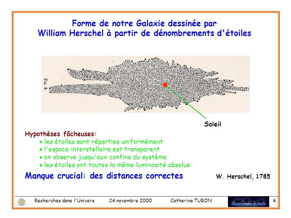 Recherches dans l Univers 24 novembre 2000 Catherine TURON 6 Forme de notre Galaxie dessinée par William Herschel à partir de dénombrements d étoiles Hypothèses fâcheuses: les étoiles sont réparties uniformément l espace interstellaire est transparent on observe jusqu aux confins du système les étoiles ont toutes la même luminosité absolue Manque crucial: des distances correctes W.