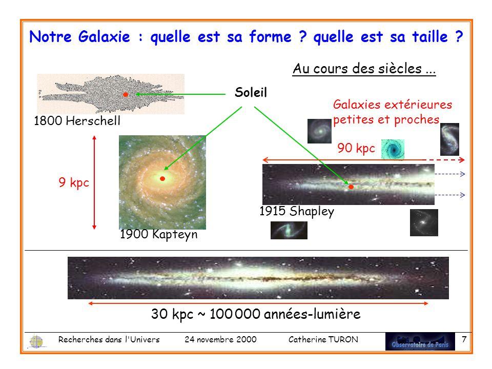 Recherches dans l Univers 24 novembre 2000 Catherine TURON 7 Notre Galaxie : quelle est sa forme .