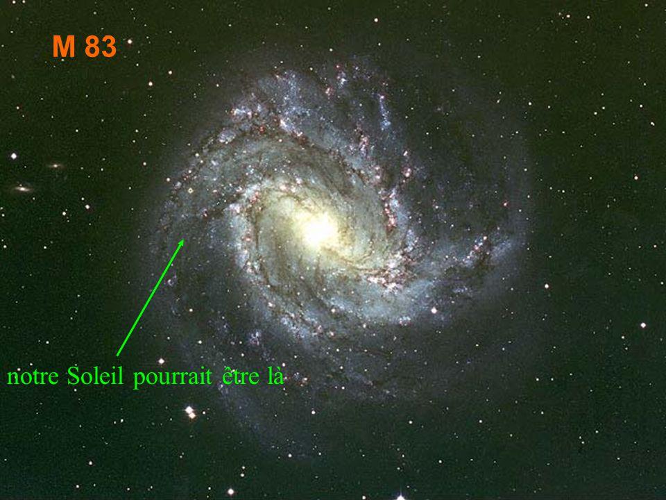 Recherches dans l Univers 24 novembre 2000 Catherine TURON 8 M83 image (with Sun marked) notre Soleil pourrait être là M 83