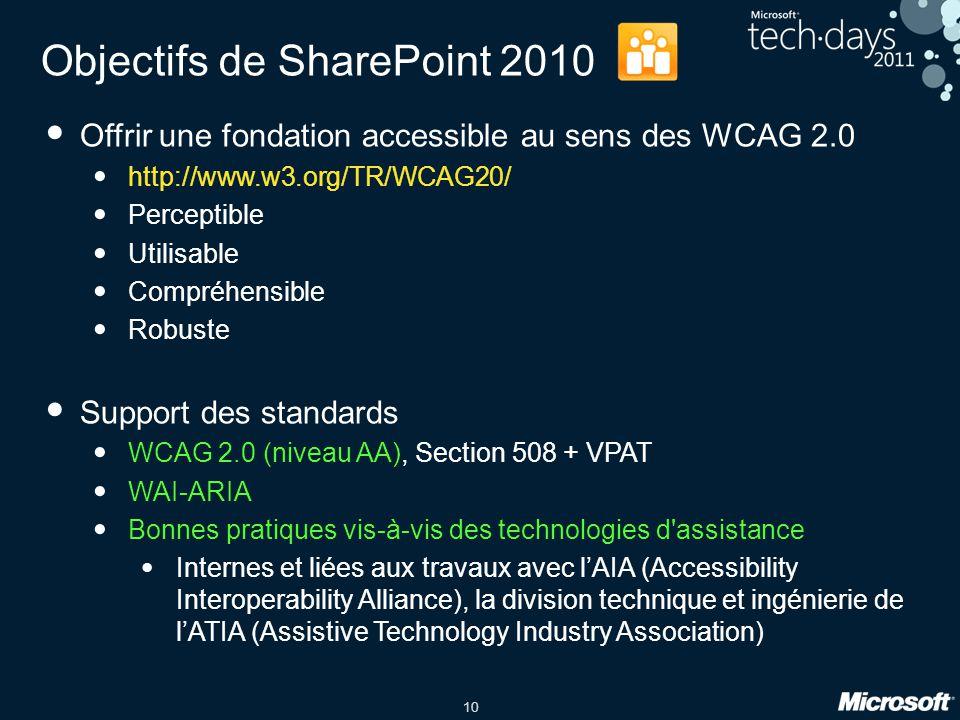10 Objectifs de SharePoint 2010 Offrir une fondation accessible au sens des WCAG 2.0 http://www.w3.org/TR/WCAG20/ Perceptible Utilisable Compréhensibl