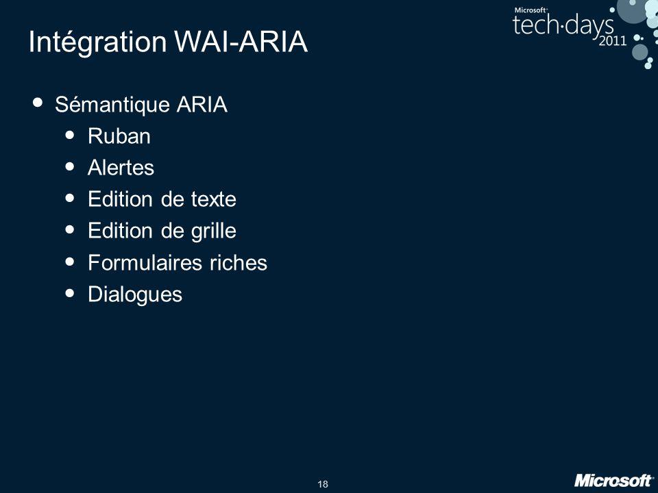 18 Intégration WAI-ARIA Sémantique ARIA Ruban Alertes Edition de texte Edition de grille Formulaires riches Dialogues
