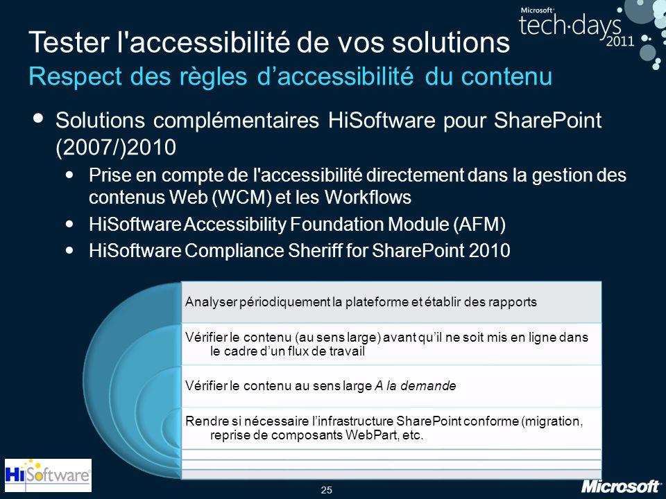 25 Tester l'accessibilité de vos solutions Respect des règles daccessibilité du contenu Solutions complémentaires HiSoftware pour SharePoint (2007/)20