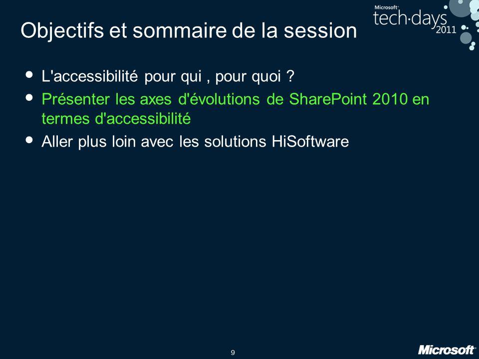 9 Objectifs et sommaire de la session L'accessibilité pour qui, pour quoi ? Présenter les axes d'évolutions de SharePoint 2010 en termes d'accessibili