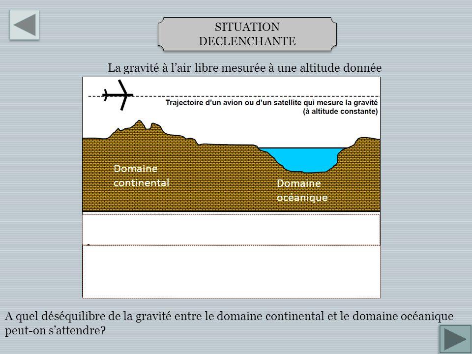 SITUATION DECLENCHANTE La gravité à lair libre mesurée à une altitude donnée A quel déséquilibre de la gravité entre le domaine continental et le doma