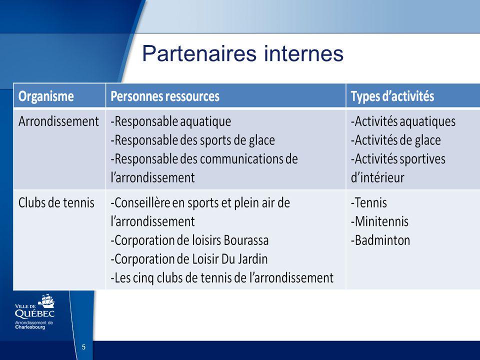 5 Partenaires internes