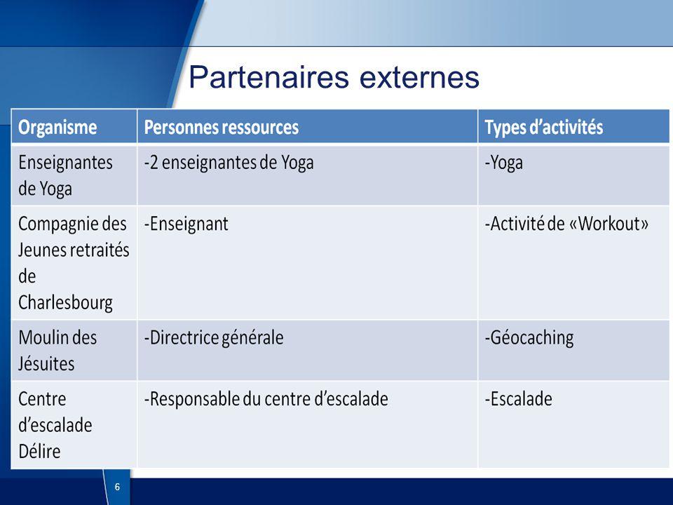 6 Partenaires externes