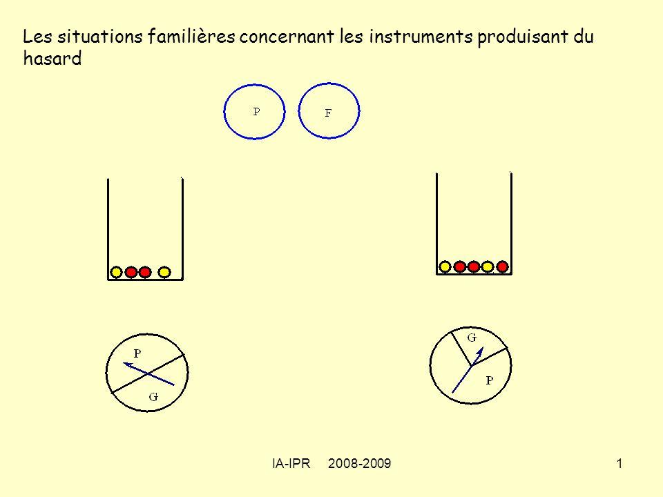 IA-IPR 2008-20091 Les situations familières concernant les instruments produisant du hasard