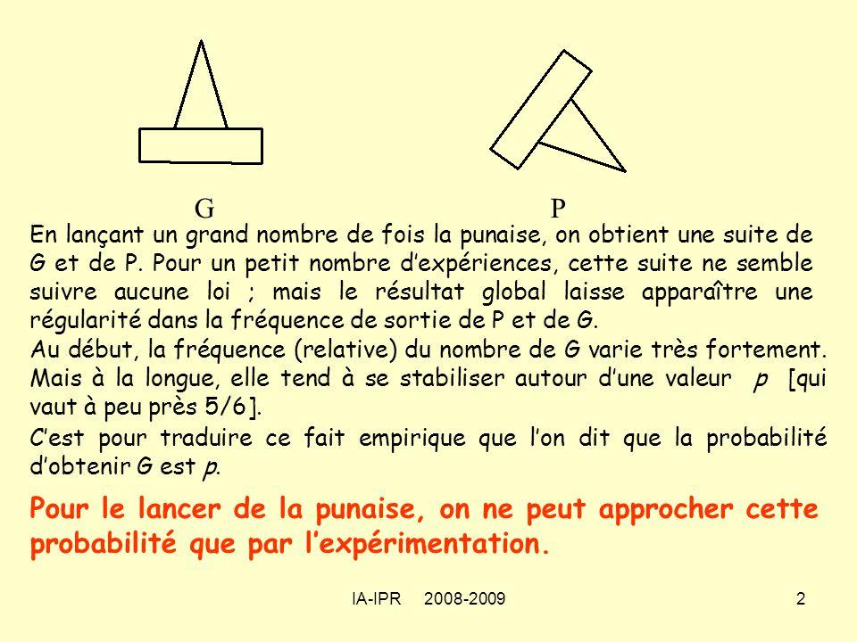 IA-IPR 2008-20092 G P En lançant un grand nombre de fois la punaise, on obtient une suite de G et de P.