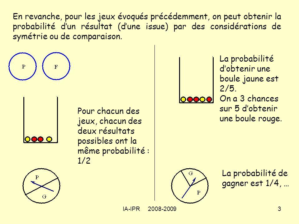 IA-IPR 2008-20093 En revanche, pour les jeux évoqués précédemment, on peut obtenir la probabilité dun résultat (dune issue) par des considérations de symétrie ou de comparaison.