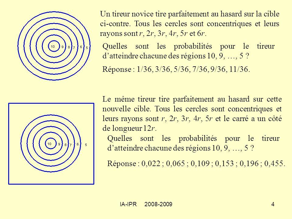 IA-IPR 2008-20094 Un tireur novice tire parfaitement au hasard sur la cible ci-contre.