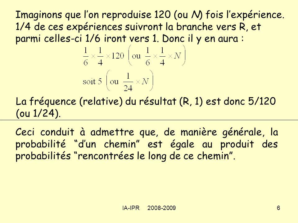 IA-IPR 2008-20096 Imaginons que lon reproduise 120 (ou N) fois lexpérience.